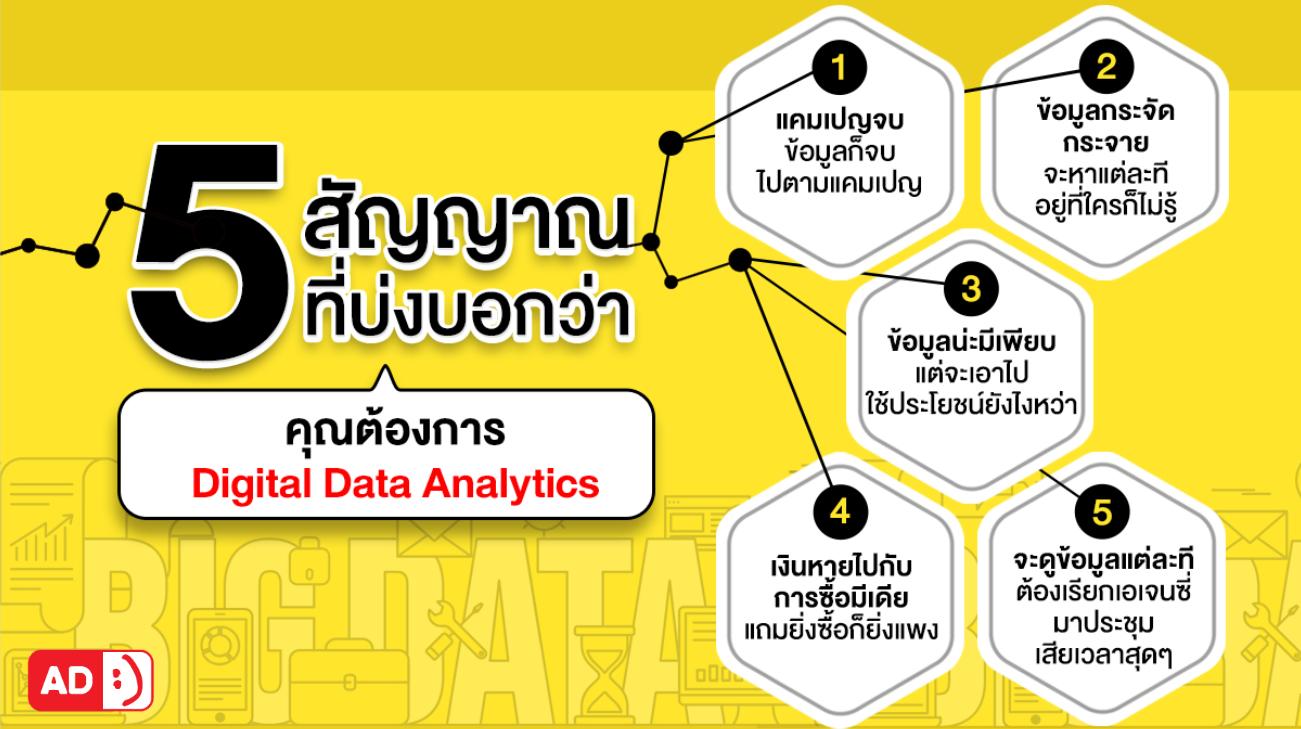5 สัญญาณปัญหา ที่บอกให้รู้ว่าคุณต้องการ Digital Data Analytics